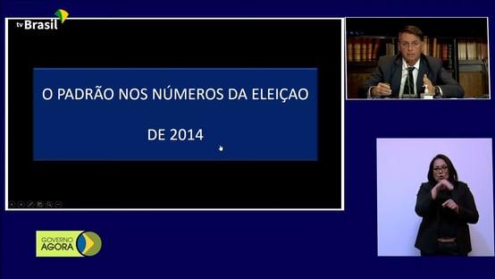 Bolsonaro mente na TV Brasil ao dizer que eleição de Dilma e Aécio teve padrão suspeito