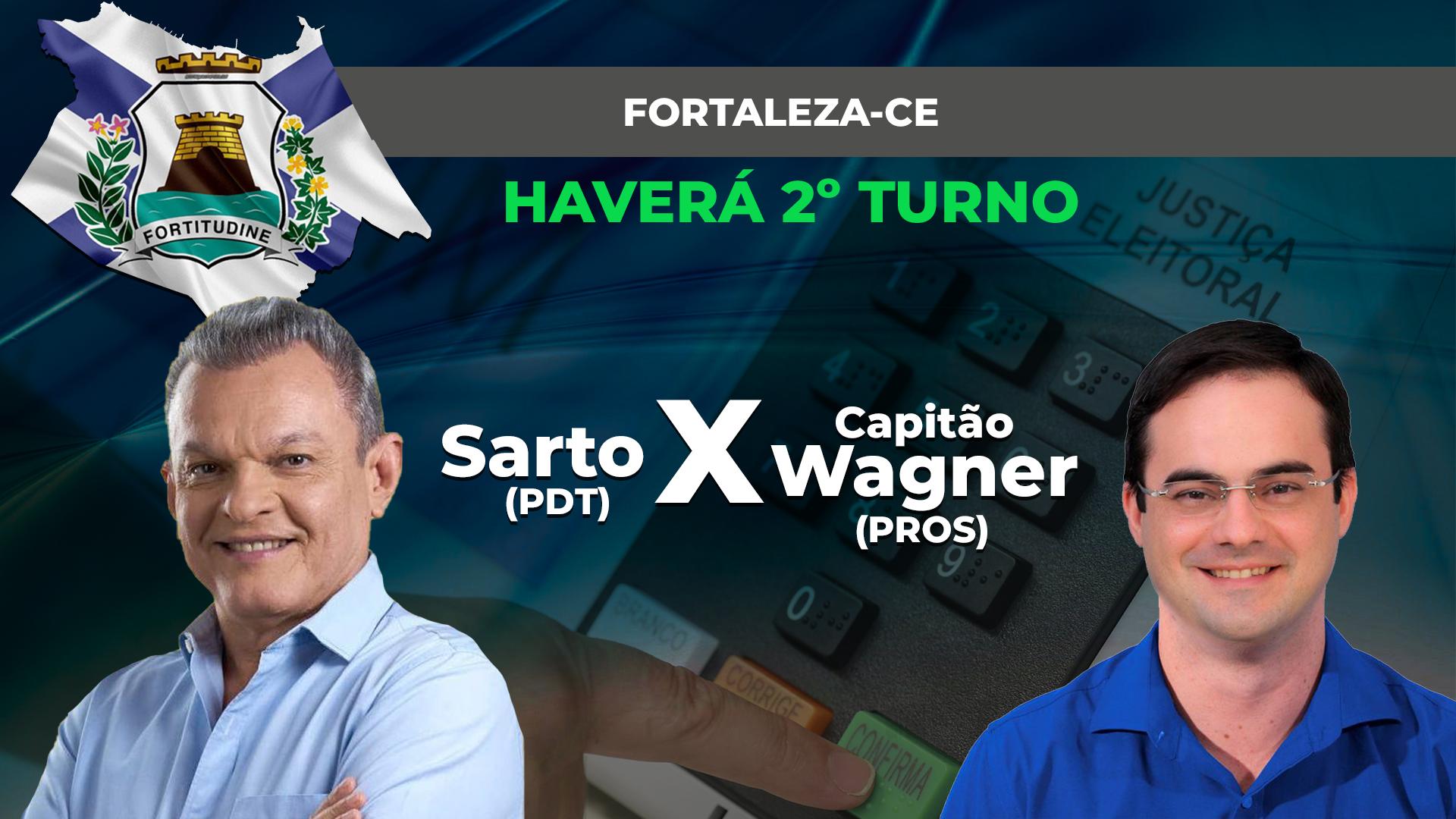 IMAGEM: Ibope em Fortaleza: Sarto, 60%; Capitão Wagner, 40%